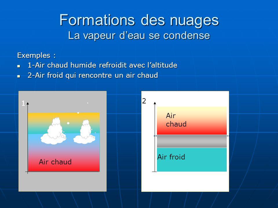 Formations des nuages La vapeur d'eau se condense