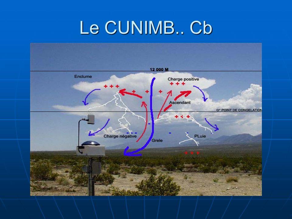 Le CUNIMB.. Cb