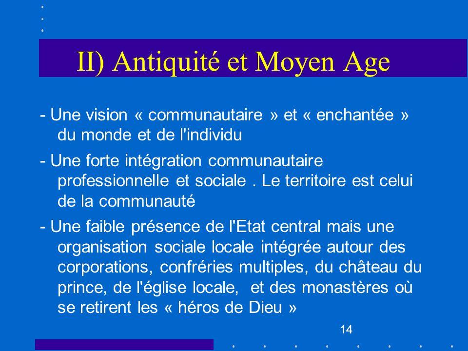 II) Antiquité et Moyen Age