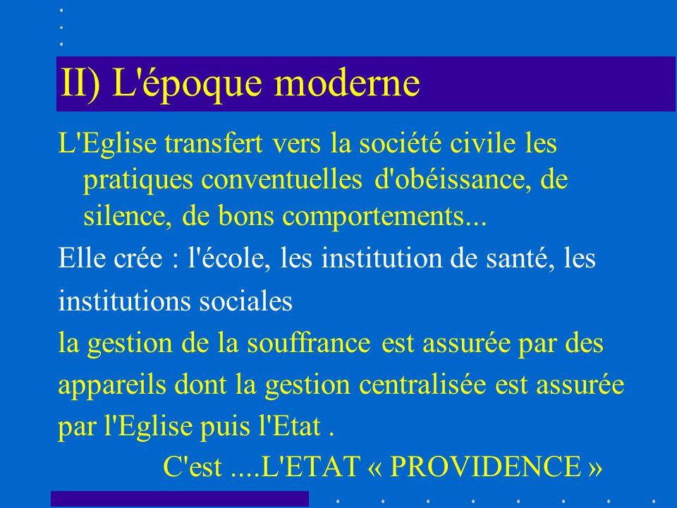 II) L époque moderne L Eglise transfert vers la société civile les pratiques conventuelles d obéissance, de silence, de bons comportements...