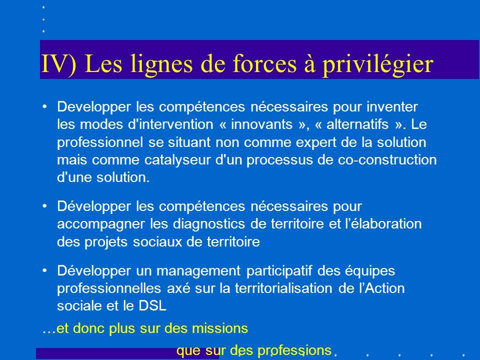 IV) Les lignes de forces à privilégier