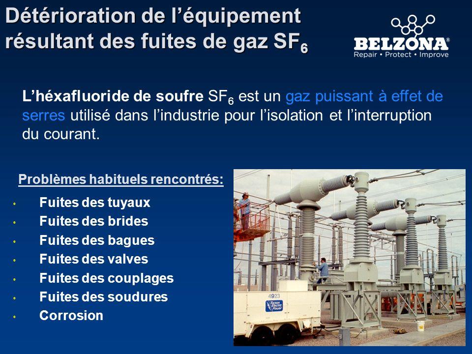 Détérioration de l'équipement résultant des fuites de gaz SF6