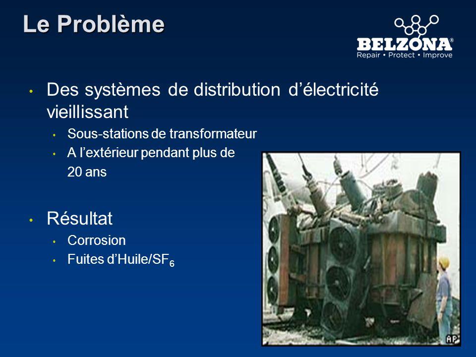 Le Problème Des systèmes de distribution d'électricité vieillissant