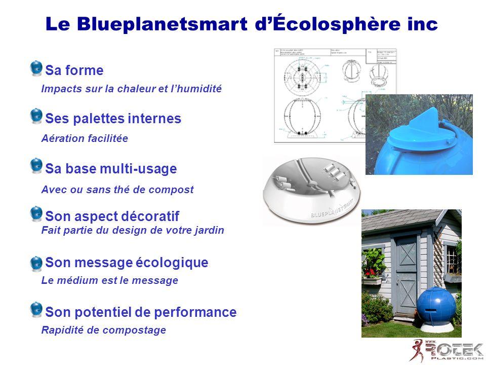 Le Blueplanetsmart d'Écolosphère inc