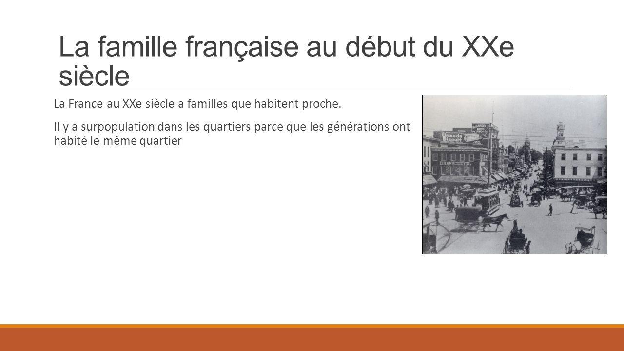 La famille française au début du XXe siècle