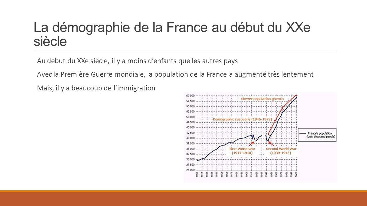 La démographie de la France au début du XXe siècle