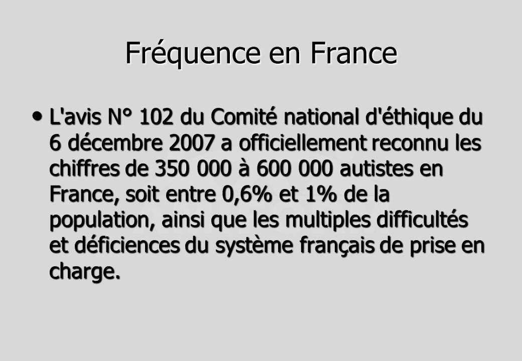Fréquence en France