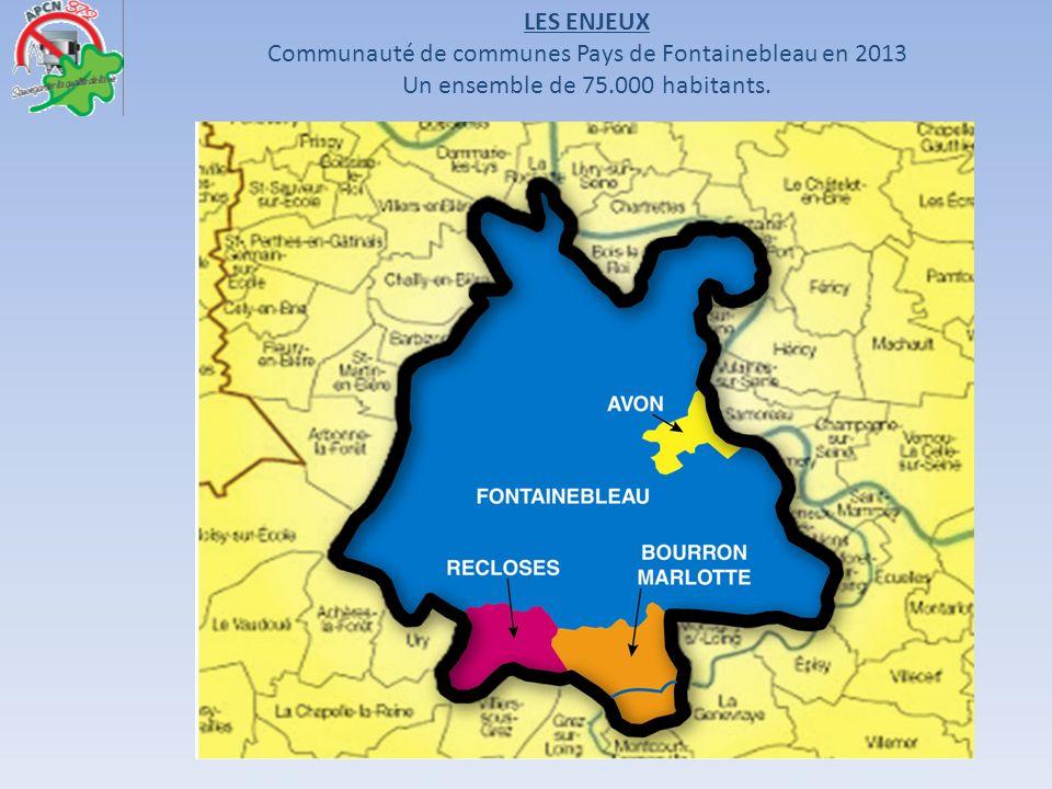 Communauté de communes Pays de Fontainebleau en 2013