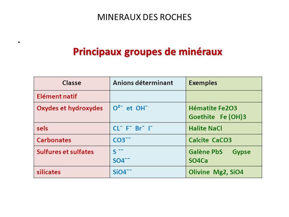 . Principaux groupes de minéraux MINERAUX DES ROCHES Classe