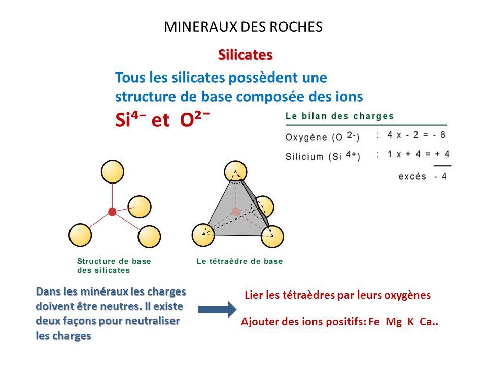 MINERAUX DES ROCHES Silicates