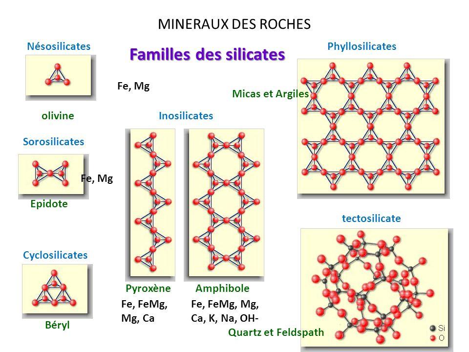 Familles des silicates