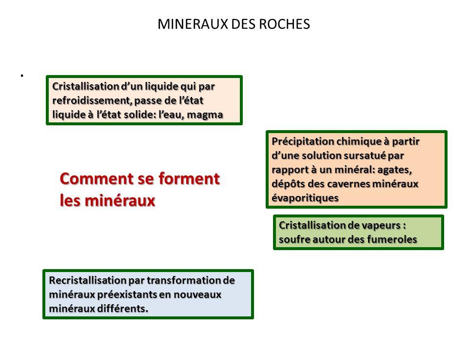 . Comment se forment les minéraux MINERAUX DES ROCHES