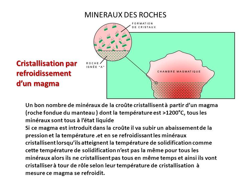 Cristallisation par refroidissement d'un magma