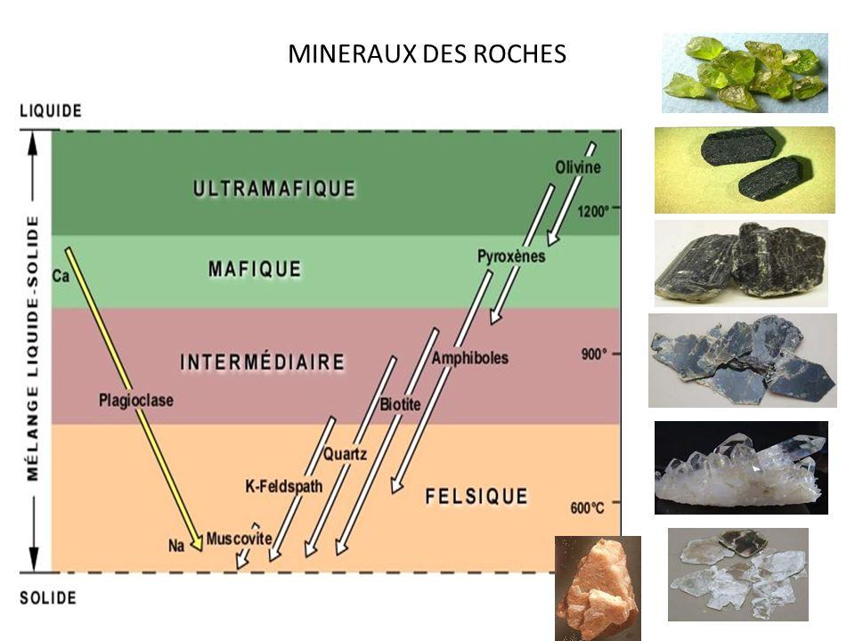 MINERAUX DES ROCHES