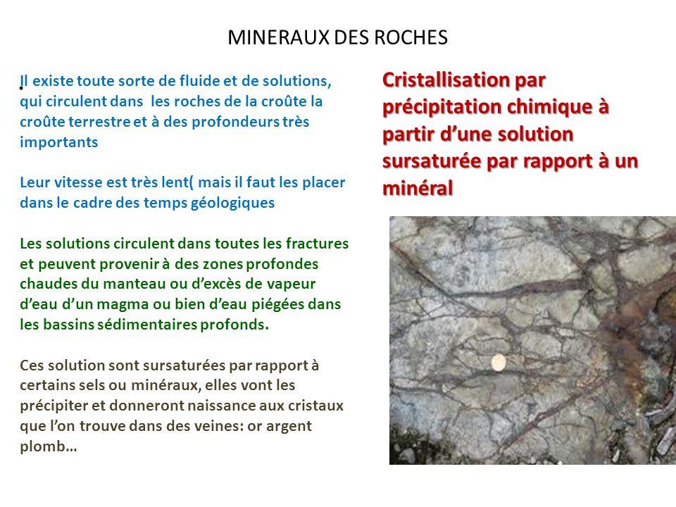MINERAUX DES ROCHES . Cristallisation par précipitation chimique à partir d'une solution sursaturée par rapport à un minéral.