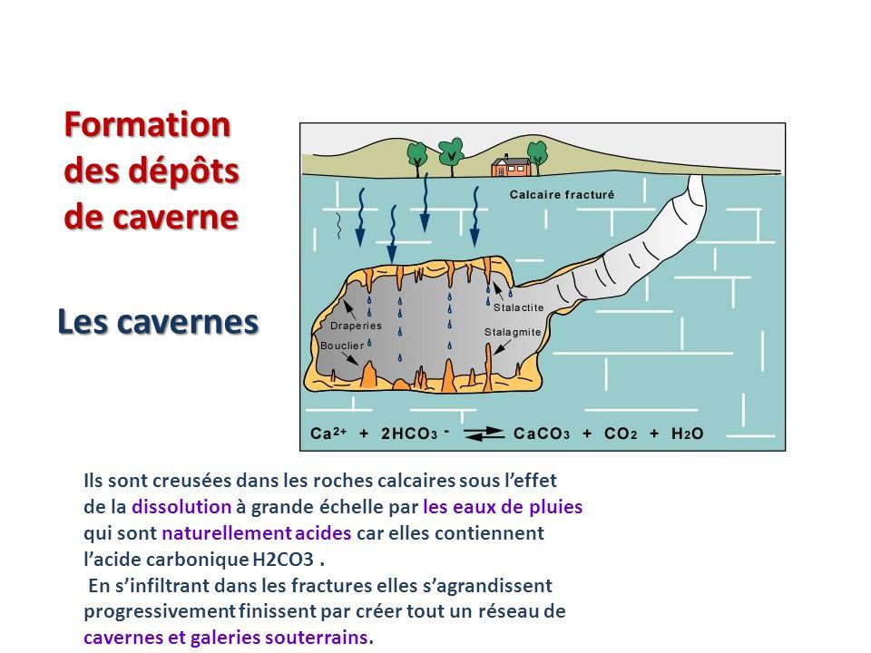 Formation des dépôts de caverne