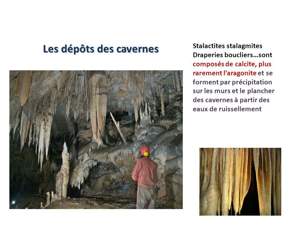 Les dépôts des cavernes