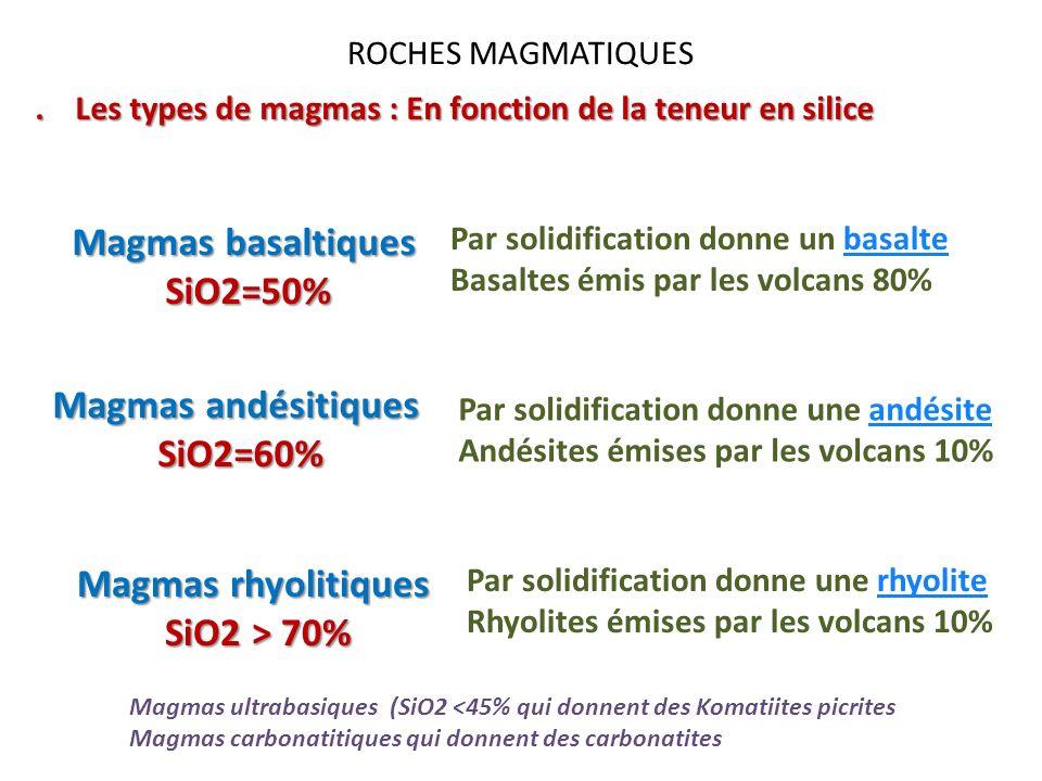 Magmas basaltiques SiO2=50% Magmas andésitiques SiO2=60%