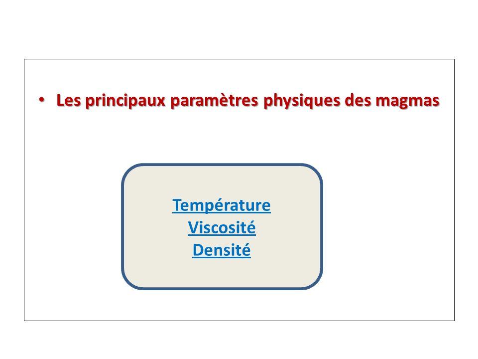 Les principaux paramètres physiques des magmas