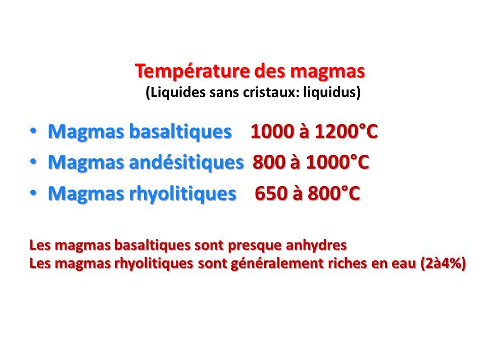 Température des magmas (Liquides sans cristaux: liquidus)