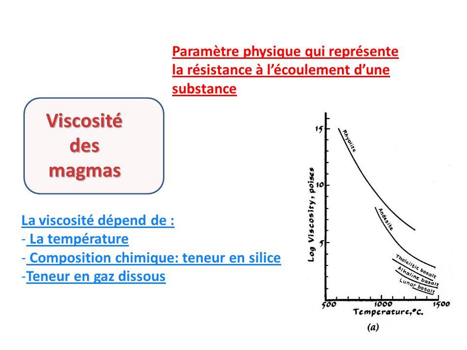 Paramètre physique qui représente la résistance à l'écoulement d'une substance