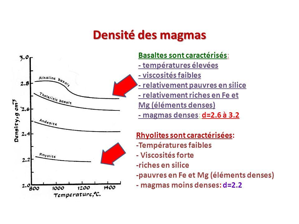 Densité des magmas Basaltes sont caractérisés: - températures élevées