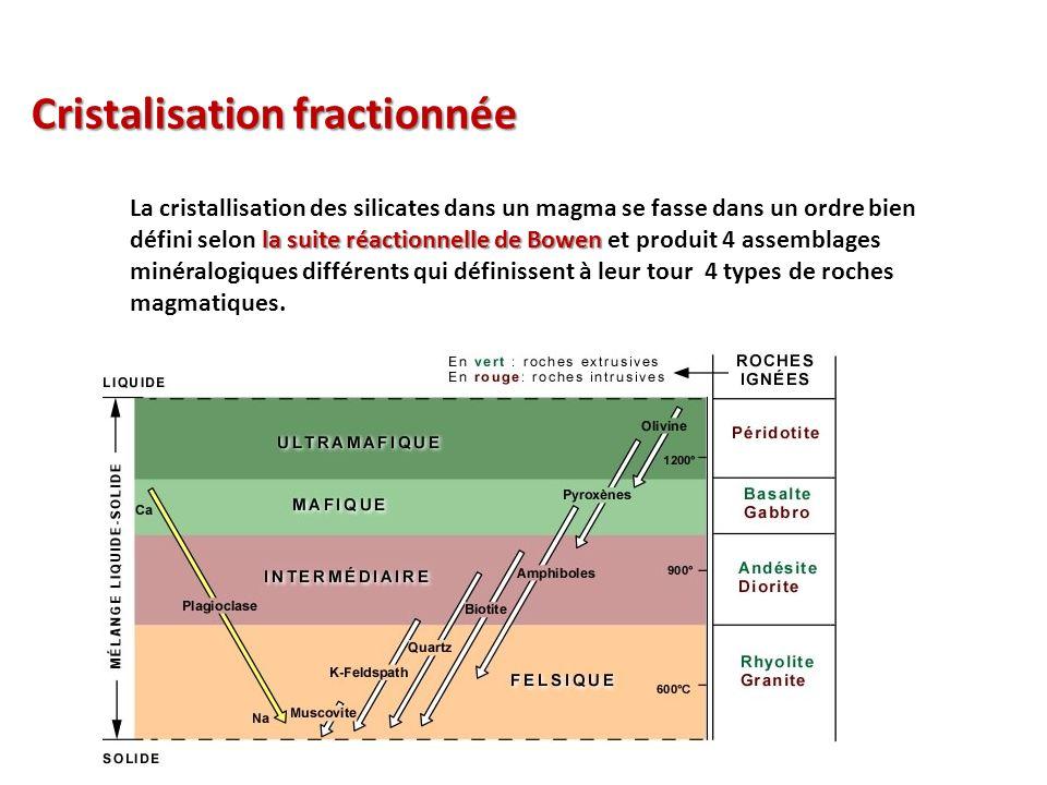 Cristalisation fractionnée