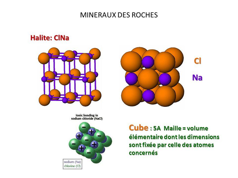 MINERAUX DES ROCHES Halite: ClNa. Cl. Na.