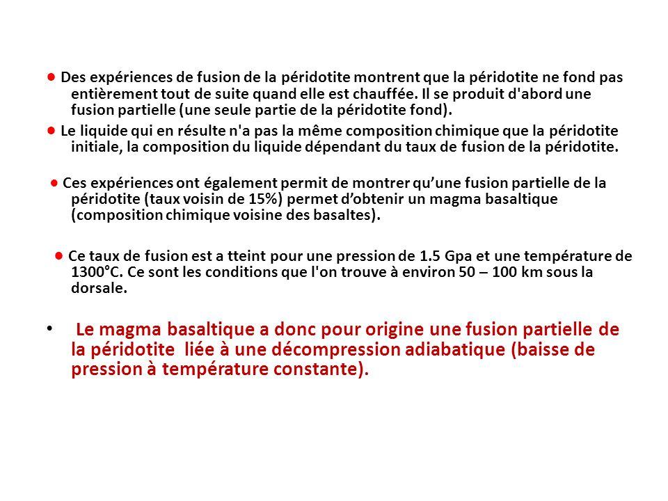 ● Des expériences de fusion de la péridotite montrent que la péridotite ne fond pas entièrement tout de suite quand elle est chauffée. Il se produit d abord une fusion partielle (une seule partie de la péridotite fond).