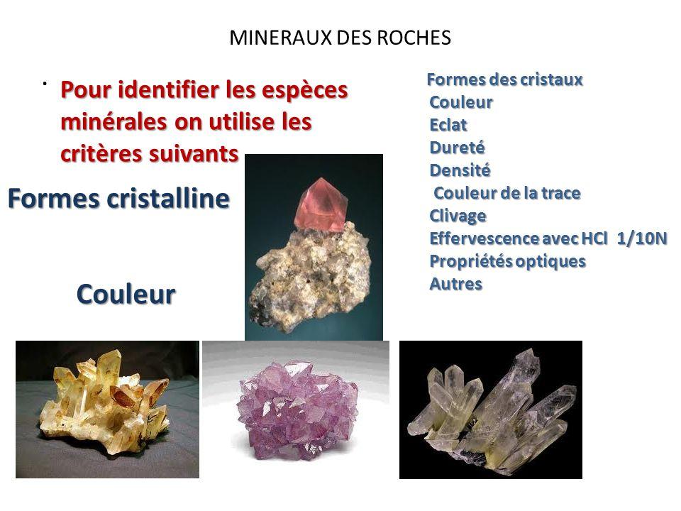 . Formes cristalline Couleur