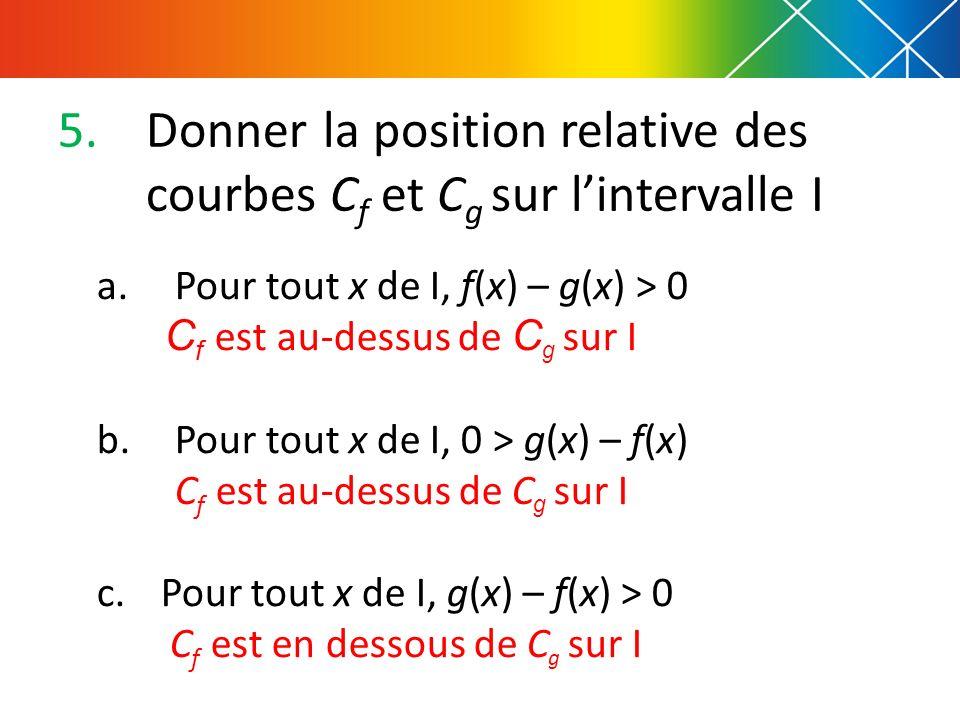 Donner la position relative des courbes Cf et Cg sur l'intervalle I