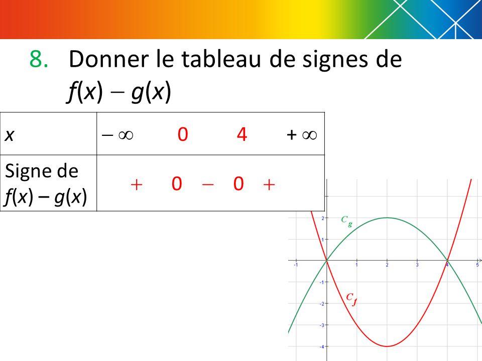 Donner le tableau de signes de f(x)  g(x)