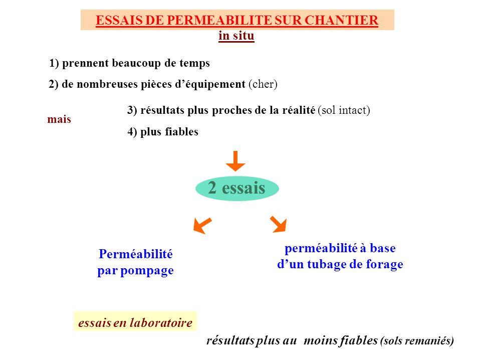 ESSAIS DE PERMEABILITE SUR CHANTIER