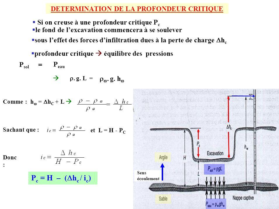 DETERMINATION DE LA PROFONDEUR CRITIQUE