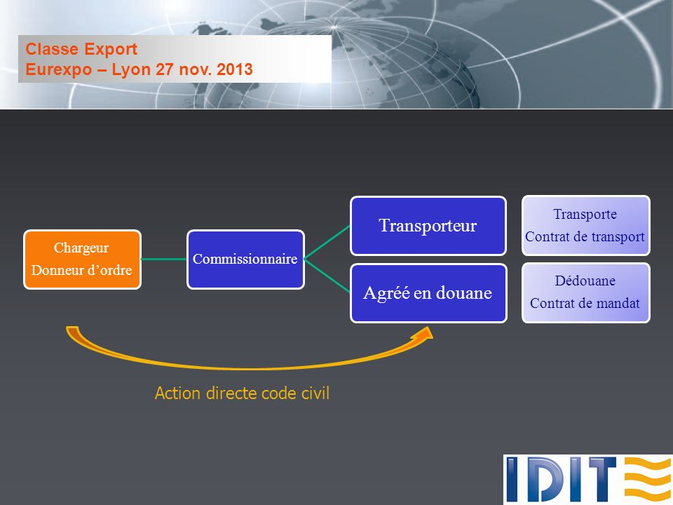 Action directe code civil