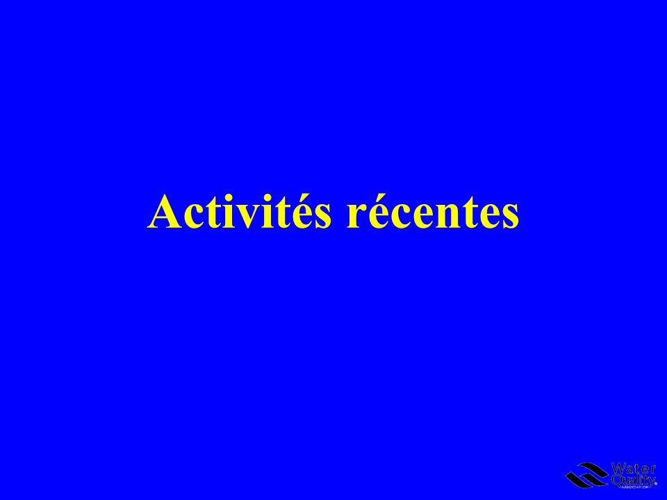 Activités récentes