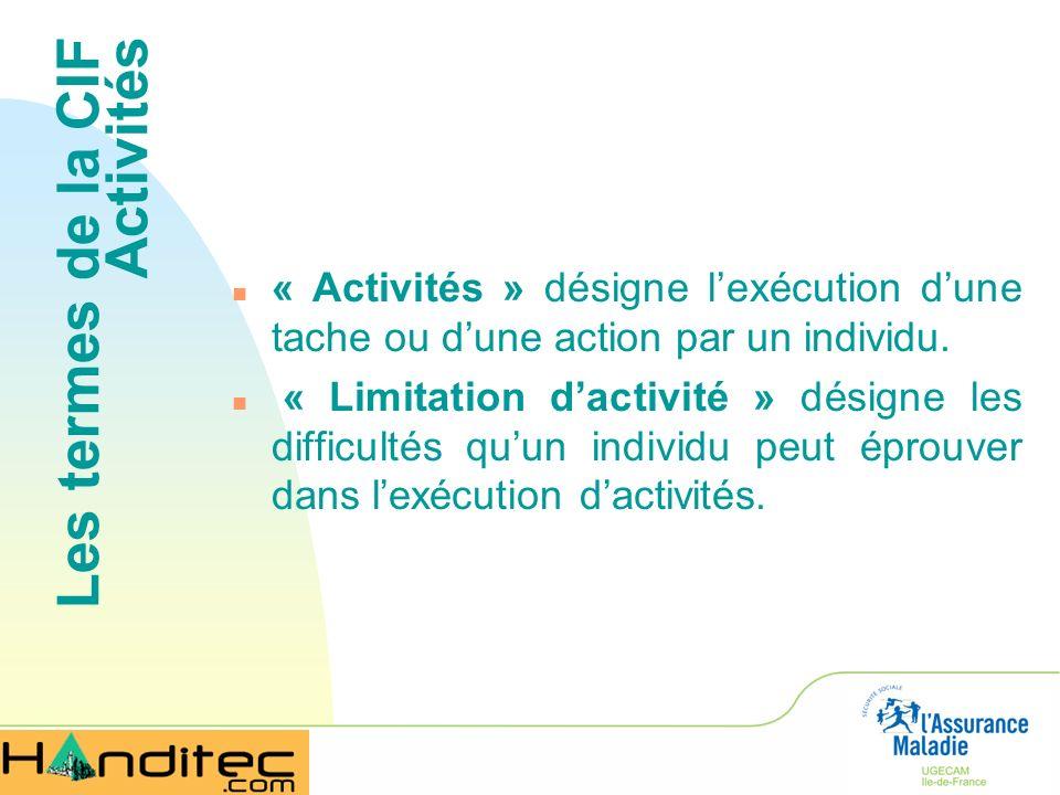 Les termes de la CIF Activités