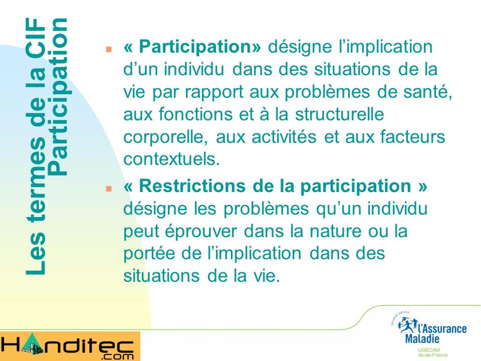 Les termes de la CIF Participation