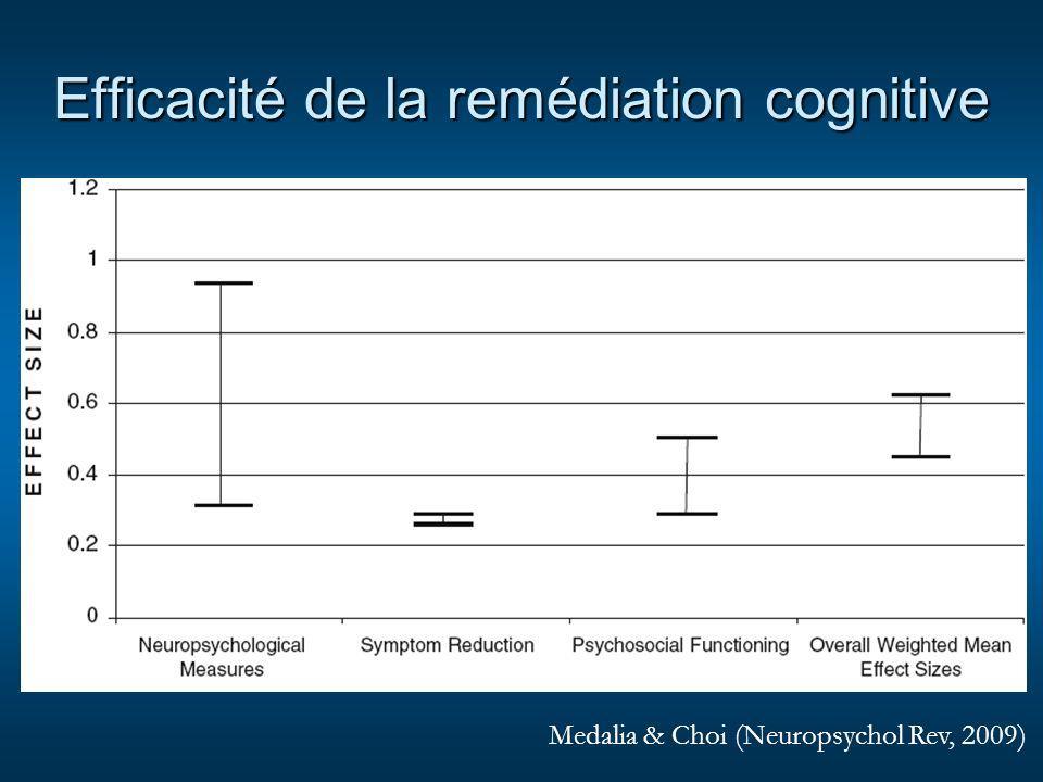 Efficacité de la remédiation cognitive