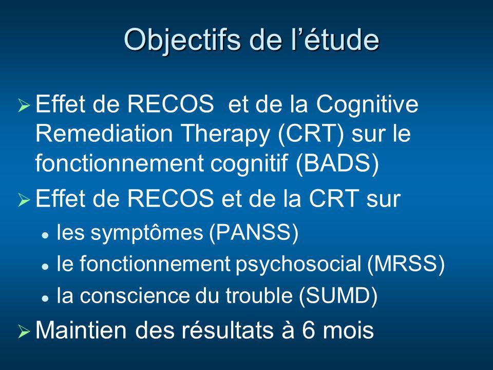 Objectifs de l'étude Effet de RECOS et de la Cognitive Remediation Therapy (CRT) sur le fonctionnement cognitif (BADS)