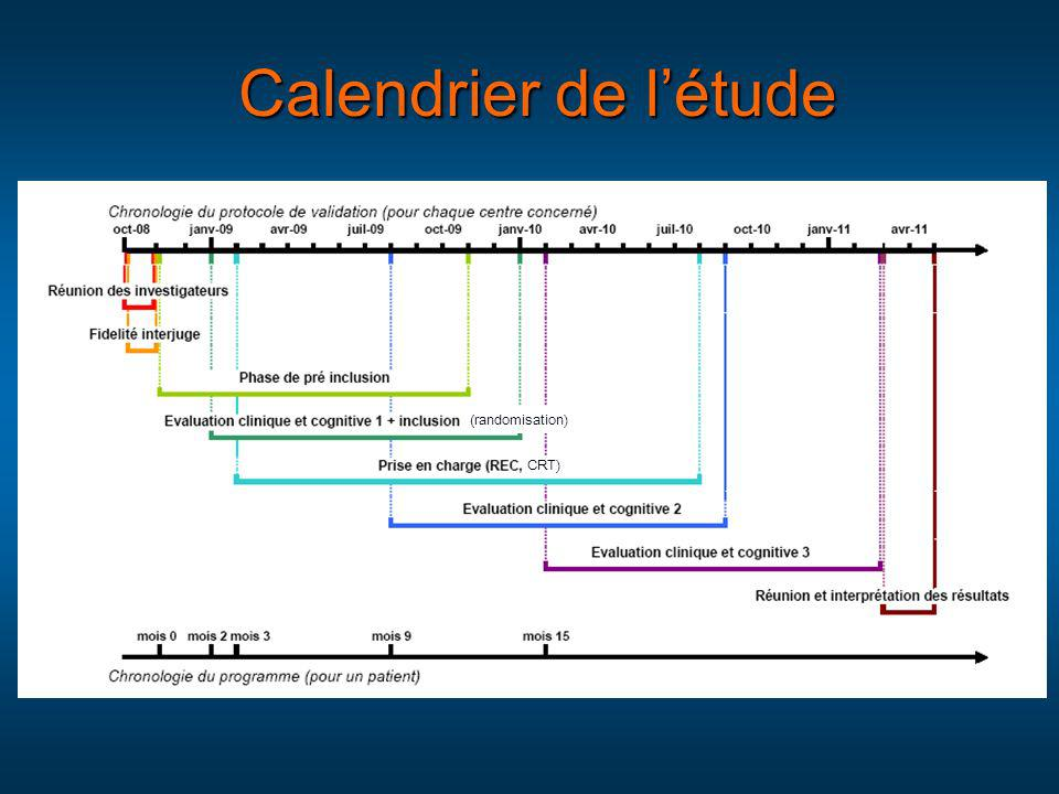 Calendrier de l'étude (randomisation) CRT)