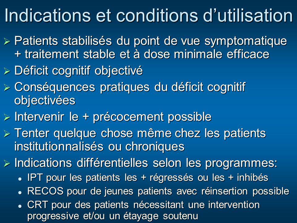Indications et conditions d'utilisation