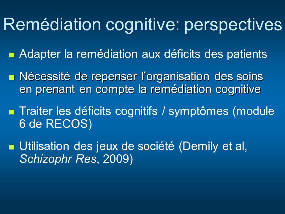 Remédiation cognitive: perspectives