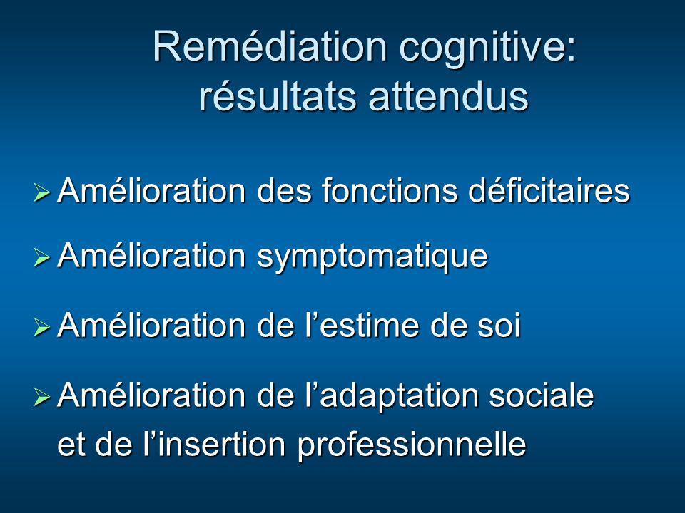 Remédiation cognitive: résultats attendus