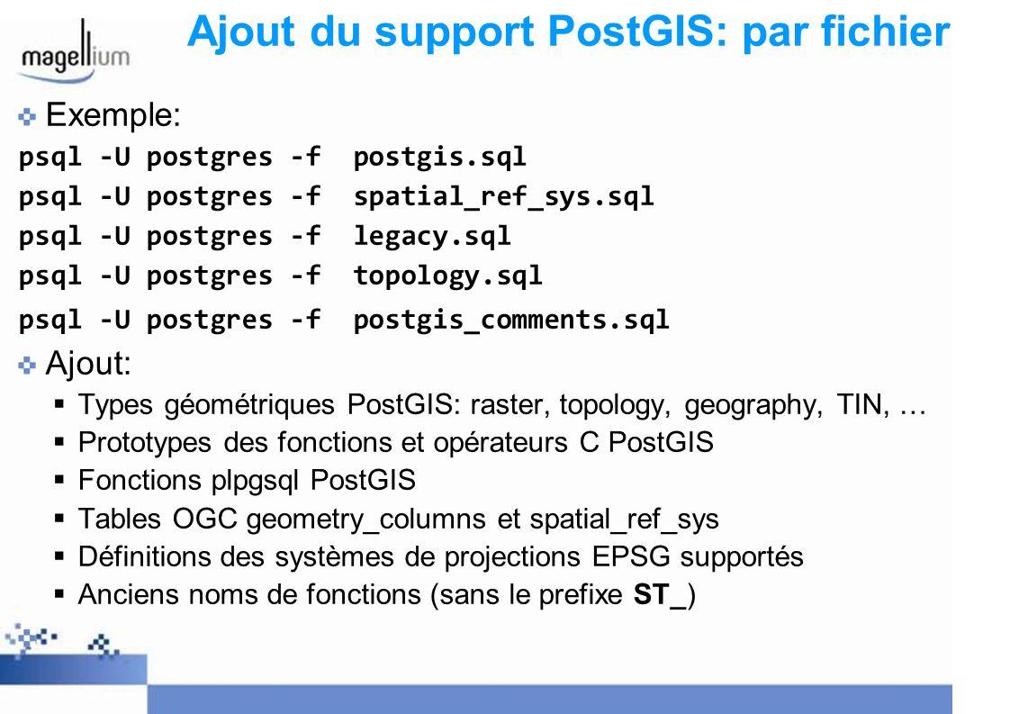 Ajout du support PostGIS: par fichier