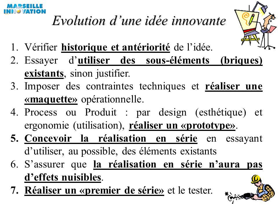 Evolution d'une idée innovante