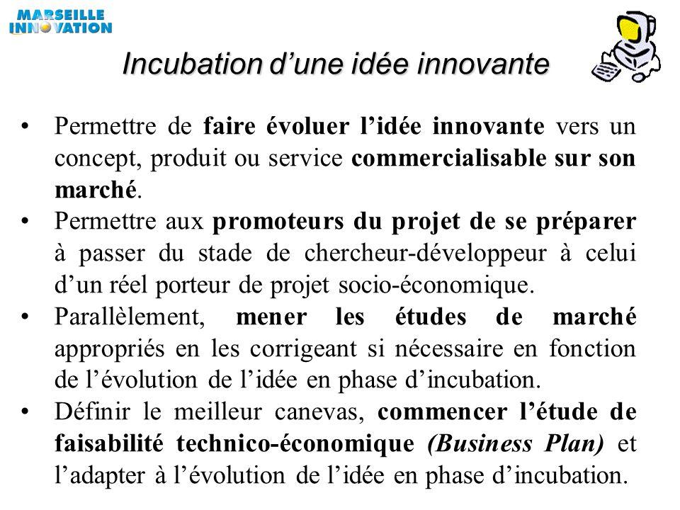 Incubation d'une idée innovante
