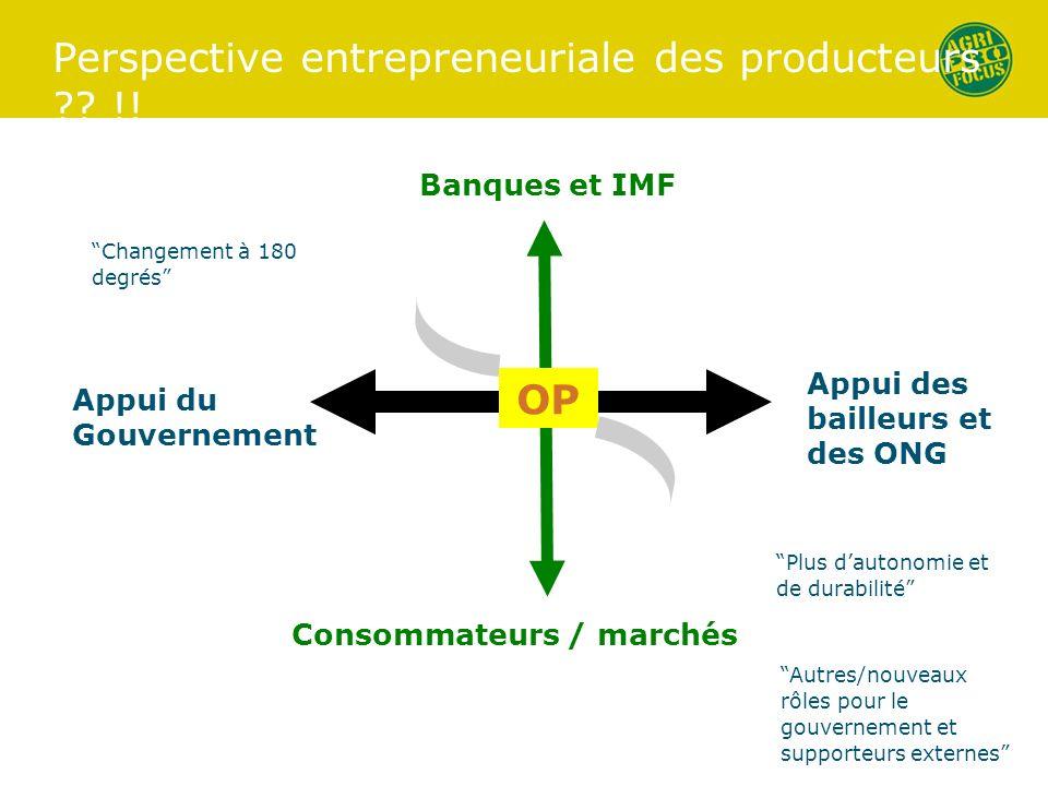 Perspective entrepreneuriale des producteurs !!