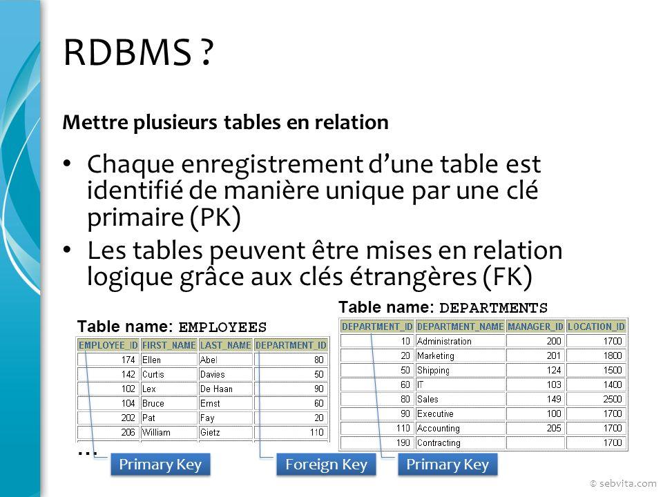 RDBMS Mettre plusieurs tables en relation. Chaque enregistrement d'une table est identifié de manière unique par une clé primaire (PK)