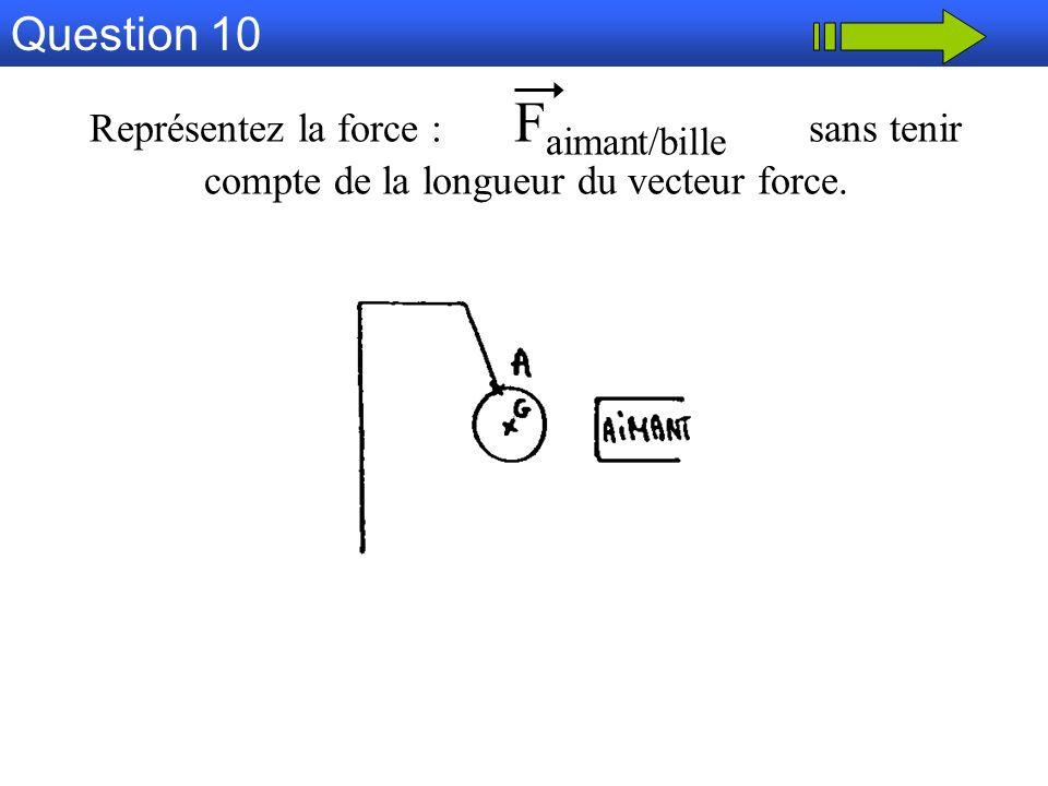 Question 10 Représentez la force : Faimant/bille sans tenir compte de la longueur du vecteur force.